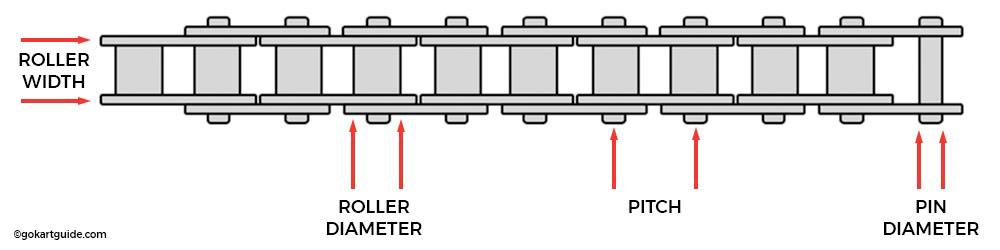 go kart chain size chart